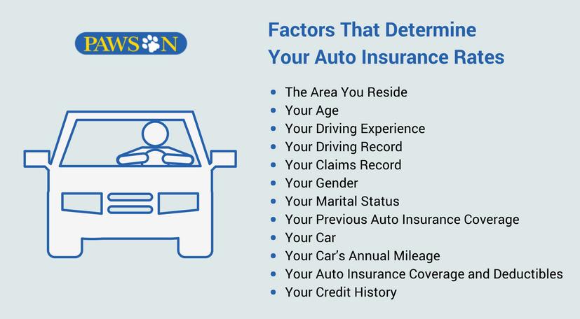 Factors that Determine Your Auto Insurance Rates