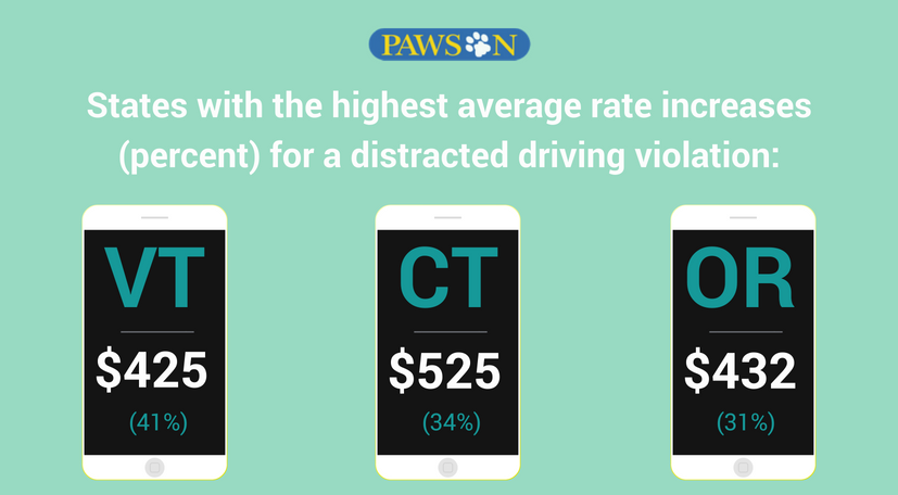 distracted-driver-penalties-in-ct
