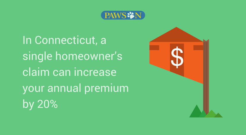 Home Insurance Increase In Ct After Claim Pawson Insurance